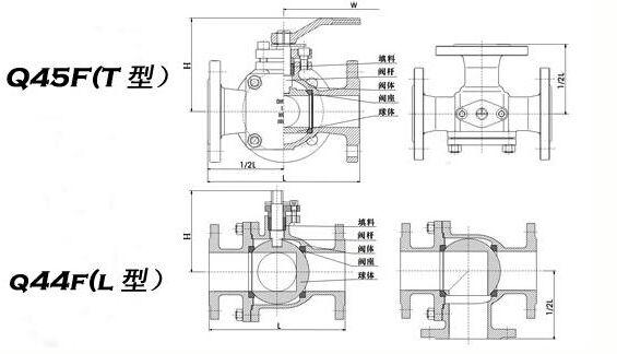 q45f三通四密封球阀t型结构图纸