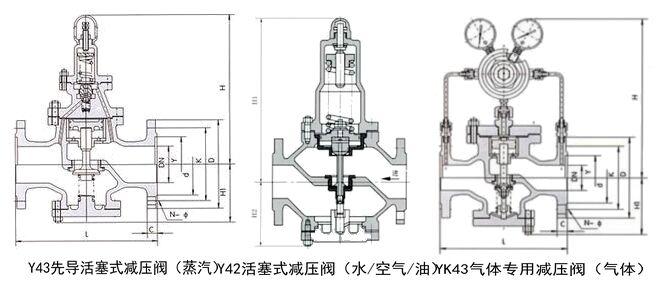 Y42X活塞式可调减压阀结构图片